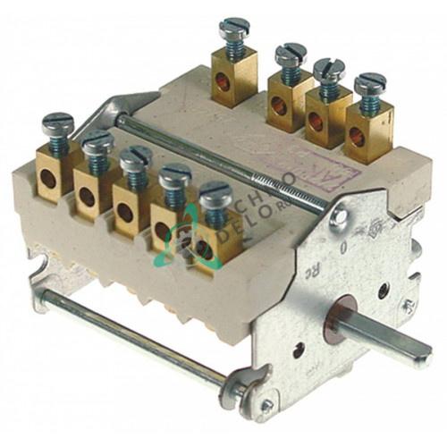 Кулачковый выключатель 232.300360 sP service