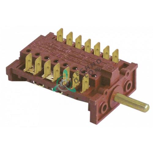 Кулачковый выключатель 232.345683 sP service